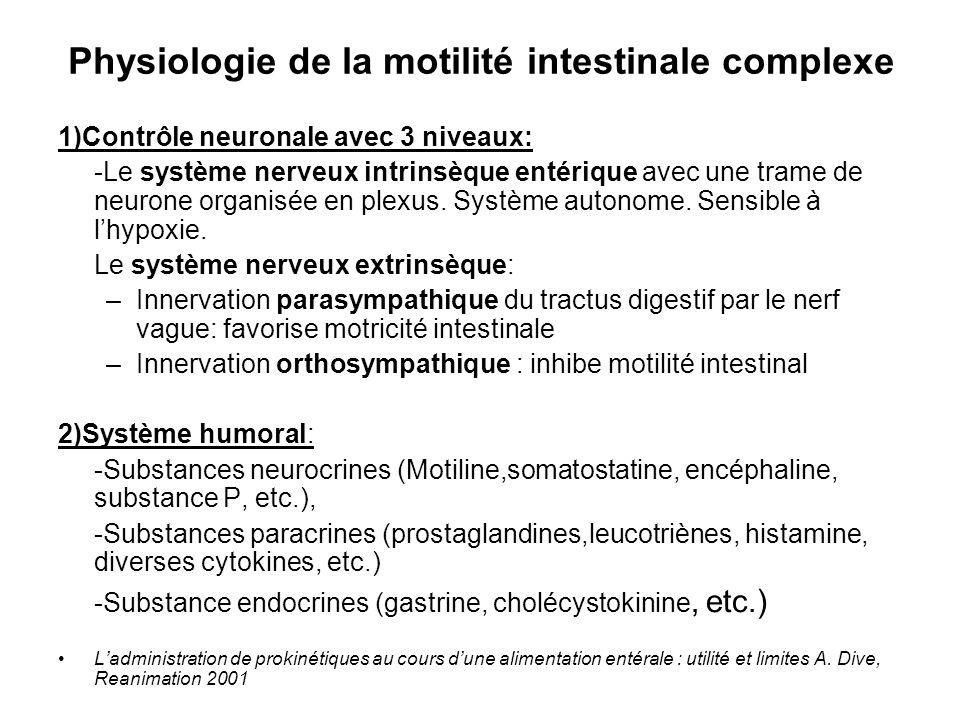 Physiologie de la motilité intestinale complexe