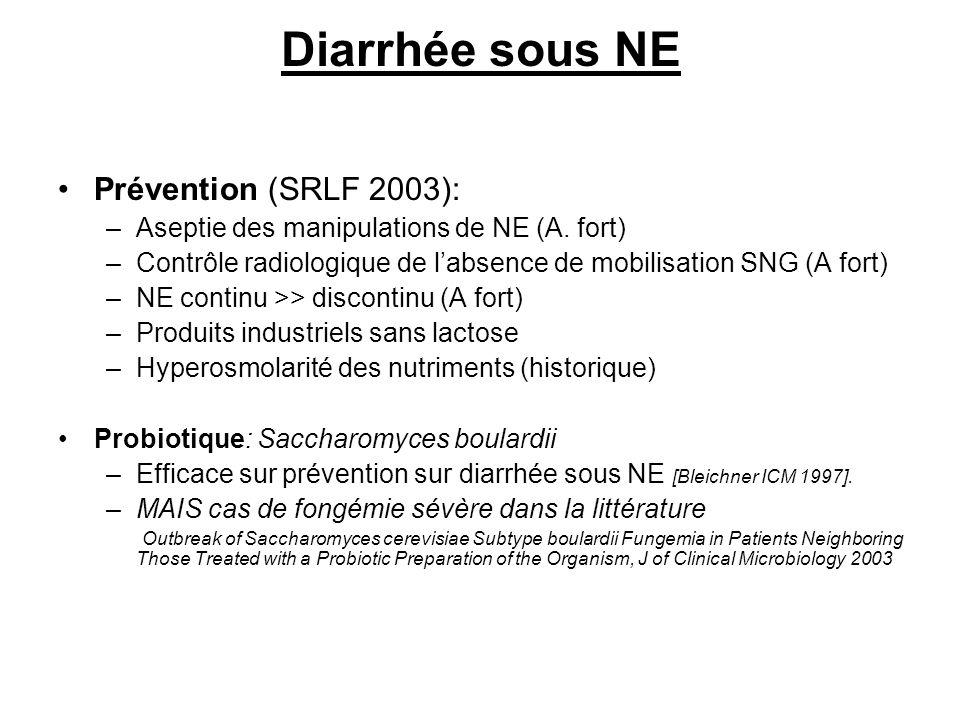 Diarrhée sous NE Prévention (SRLF 2003):