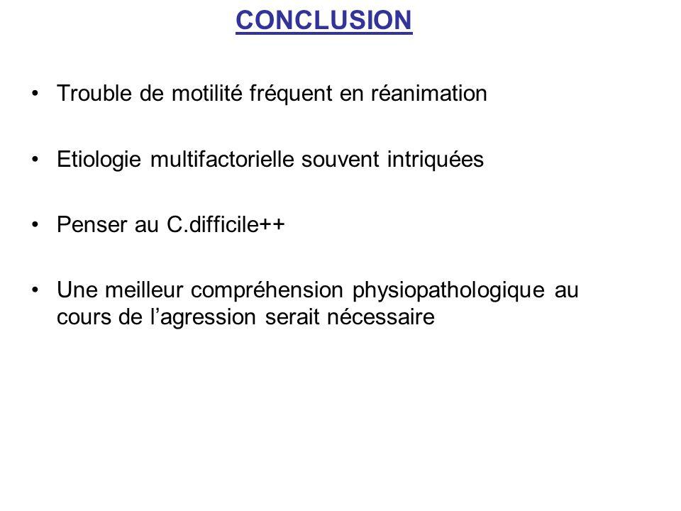 CONCLUSION Trouble de motilité fréquent en réanimation. Etiologie multifactorielle souvent intriquées.