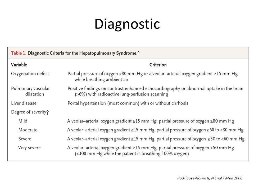 Diagnostic Rodríguez-Roisin R, N Engl J Med 2008