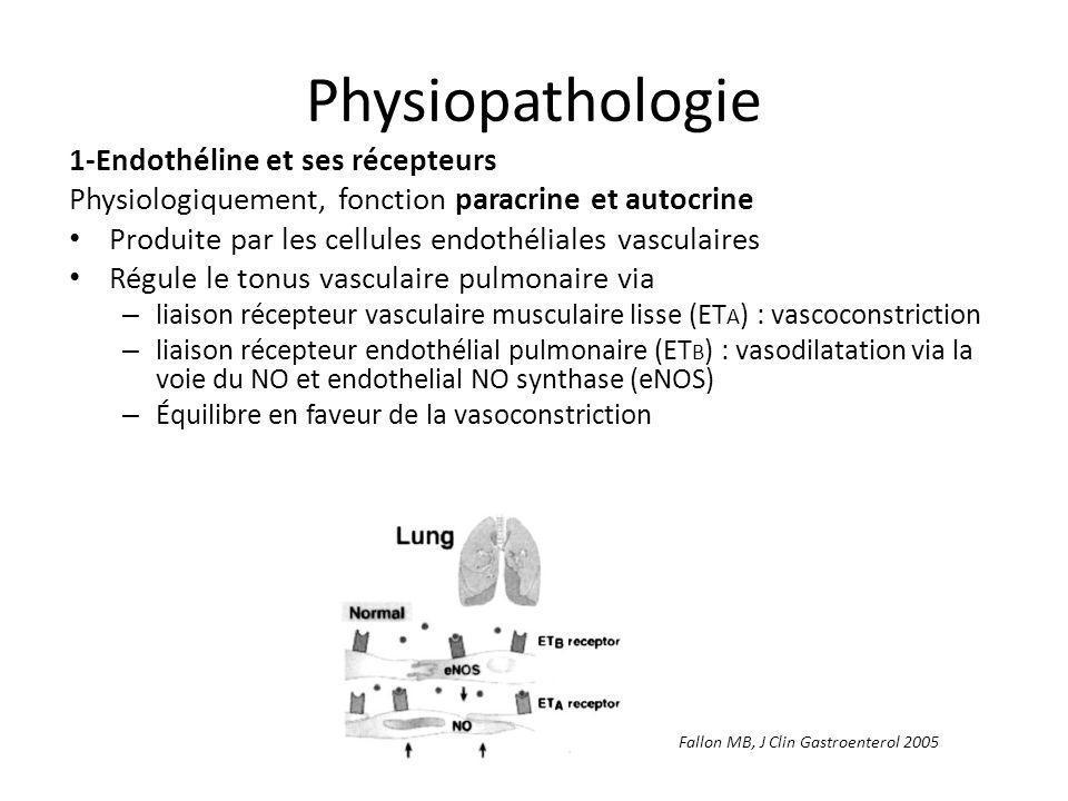 Physiopathologie 1-Endothéline et ses récepteurs