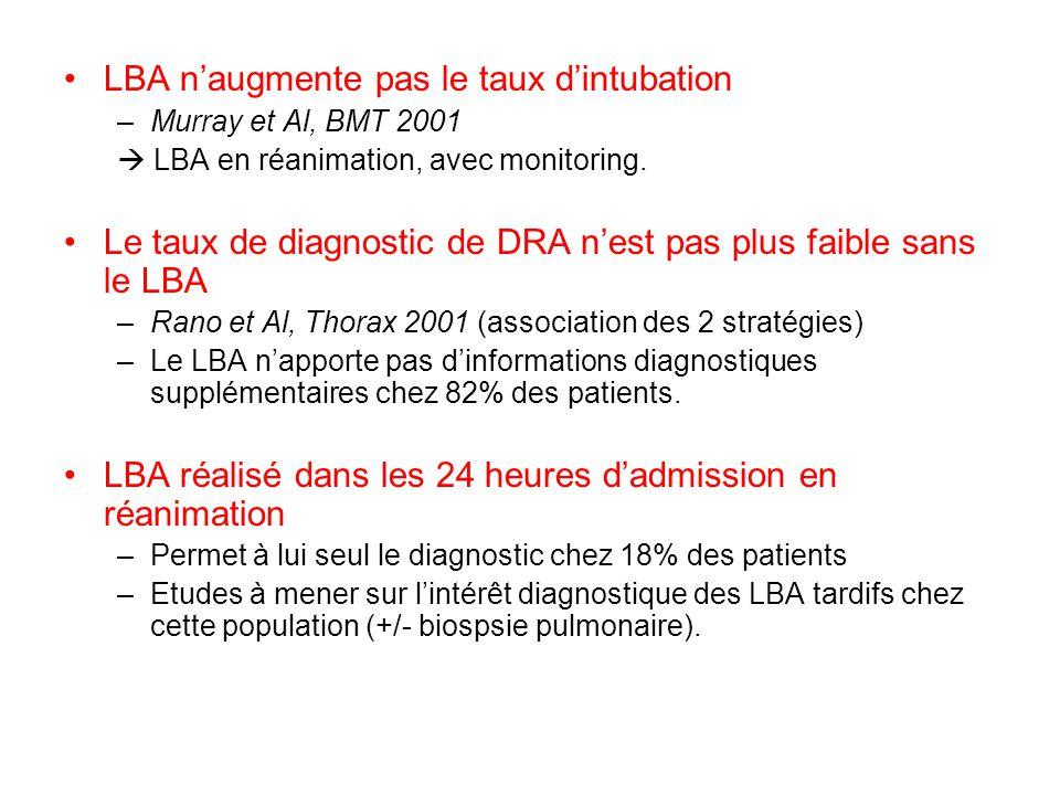 LBA n'augmente pas le taux d'intubation