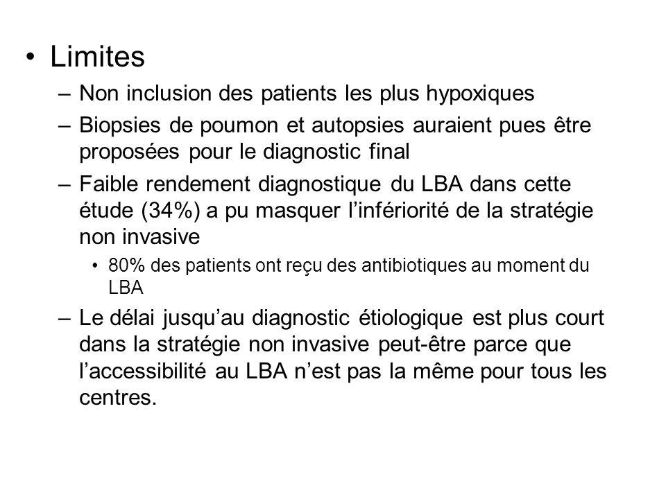 Limites Non inclusion des patients les plus hypoxiques