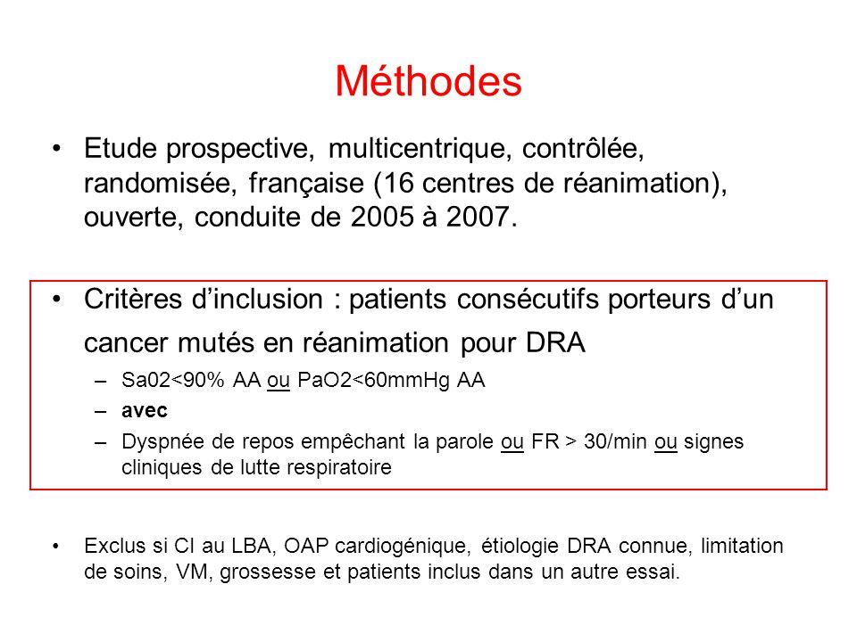 Méthodes Etude prospective, multicentrique, contrôlée, randomisée, française (16 centres de réanimation), ouverte, conduite de 2005 à 2007.