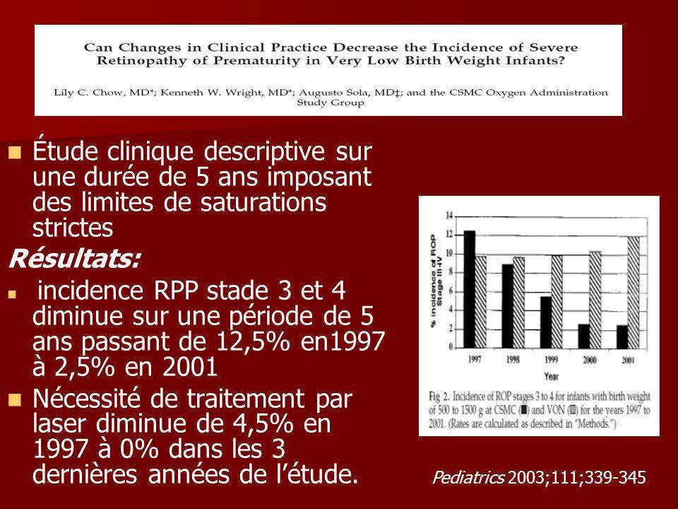 Étude clinique descriptive sur une durée de 5 ans imposant des limites de saturations strictes