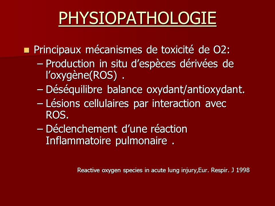 PHYSIOPATHOLOGIE Principaux mécanismes de toxicité de O2: