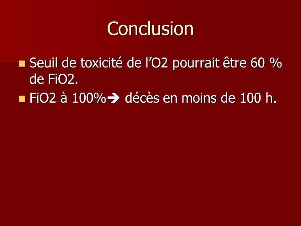 Conclusion Seuil de toxicité de l'O2 pourrait être 60 % de FiO2.