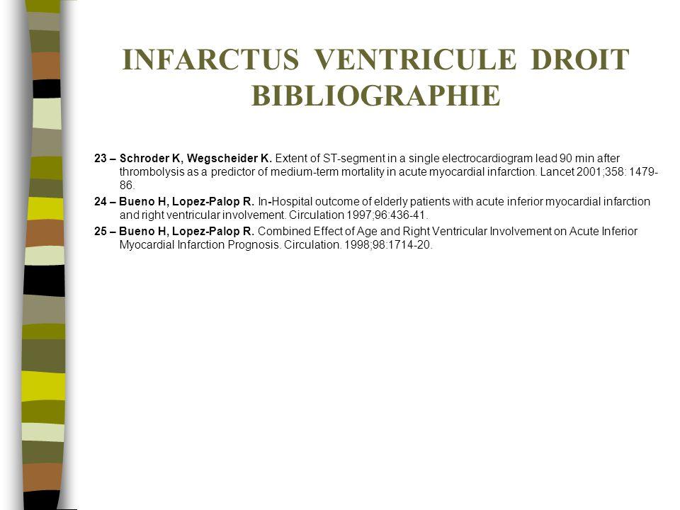INFARCTUS VENTRICULE DROIT BIBLIOGRAPHIE