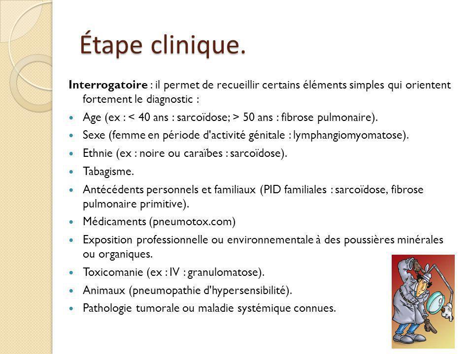 Étape clinique. Interrogatoire : il permet de recueillir certains éléments simples qui orientent fortement le diagnostic :