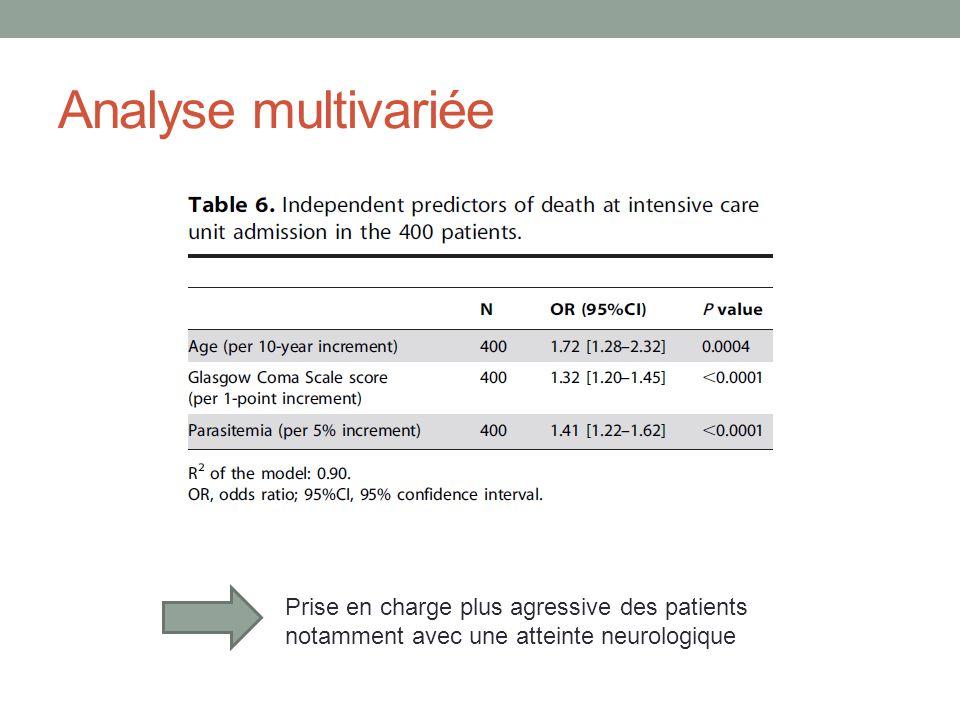Analyse multivariée Prise en charge plus agressive des patients notamment avec une atteinte neurologique.
