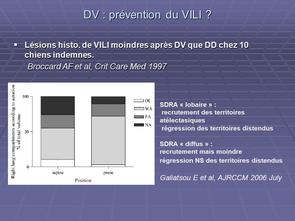 DV : prévention du VILI Lésions histo. de VILI moindres après DV que DD chez 10 chiens indemnes. Broccard AF et al, Crit Care Med 1997.