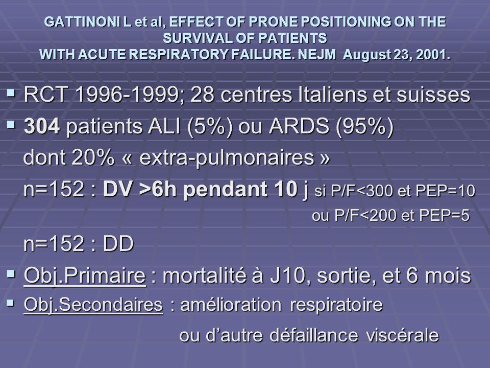 RCT 1996-1999; 28 centres Italiens et suisses