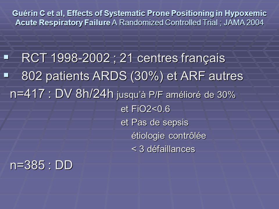 RCT 1998-2002 ; 21 centres français