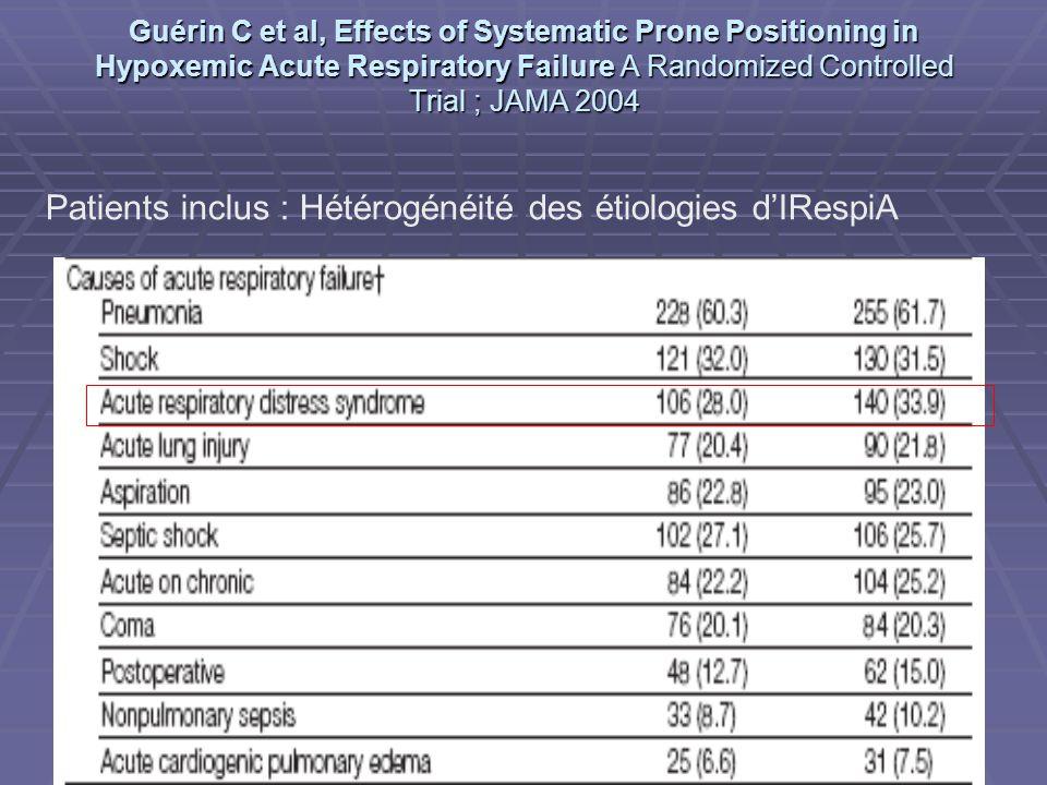 Patients inclus : Hétérogénéité des étiologies d'IRespiA