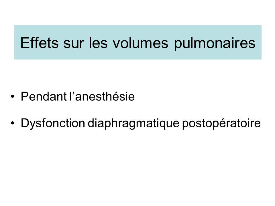 Effets sur les volumes pulmonaires