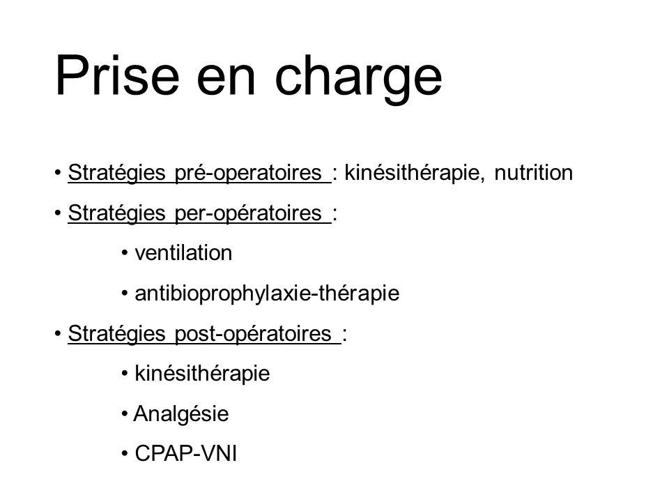 Prise en charge Stratégies pré-operatoires : kinésithérapie, nutrition