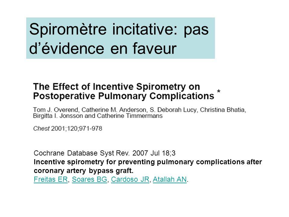 Spiromètre incitative: pas d'évidence en faveur