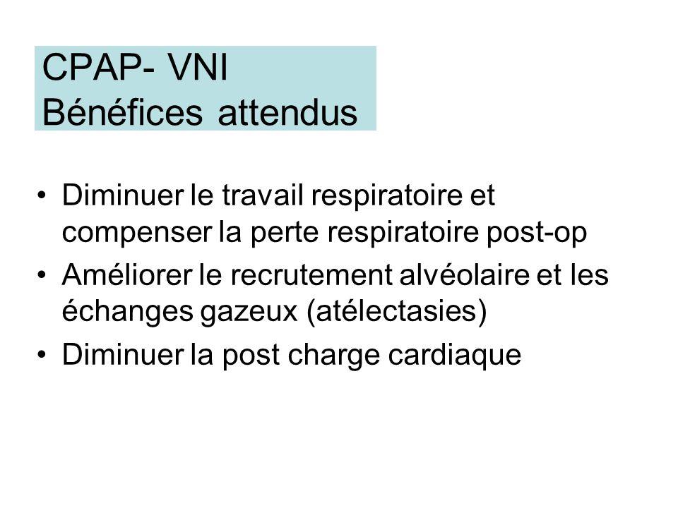 CPAP- VNI Bénéfices attendus