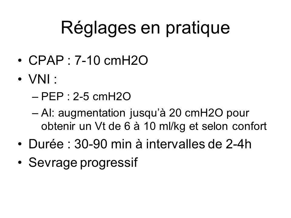 Réglages en pratique CPAP : 7-10 cmH2O VNI :