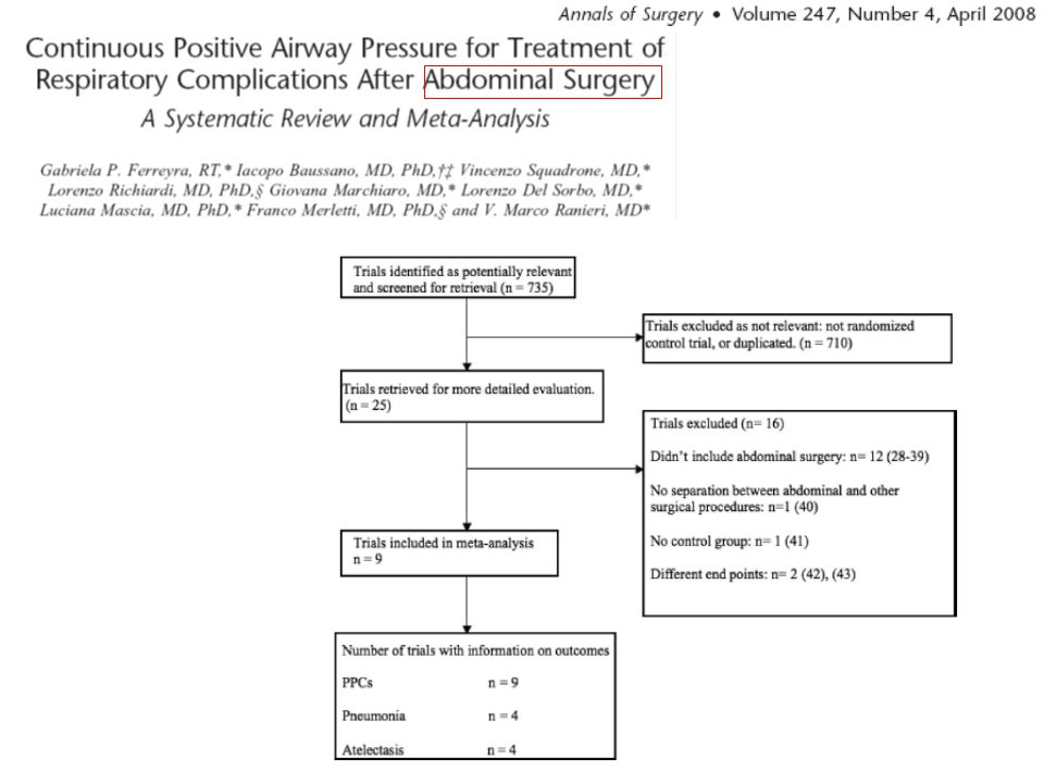 This meta-analysis evaluated the benefits of postoperative CPAP for patients