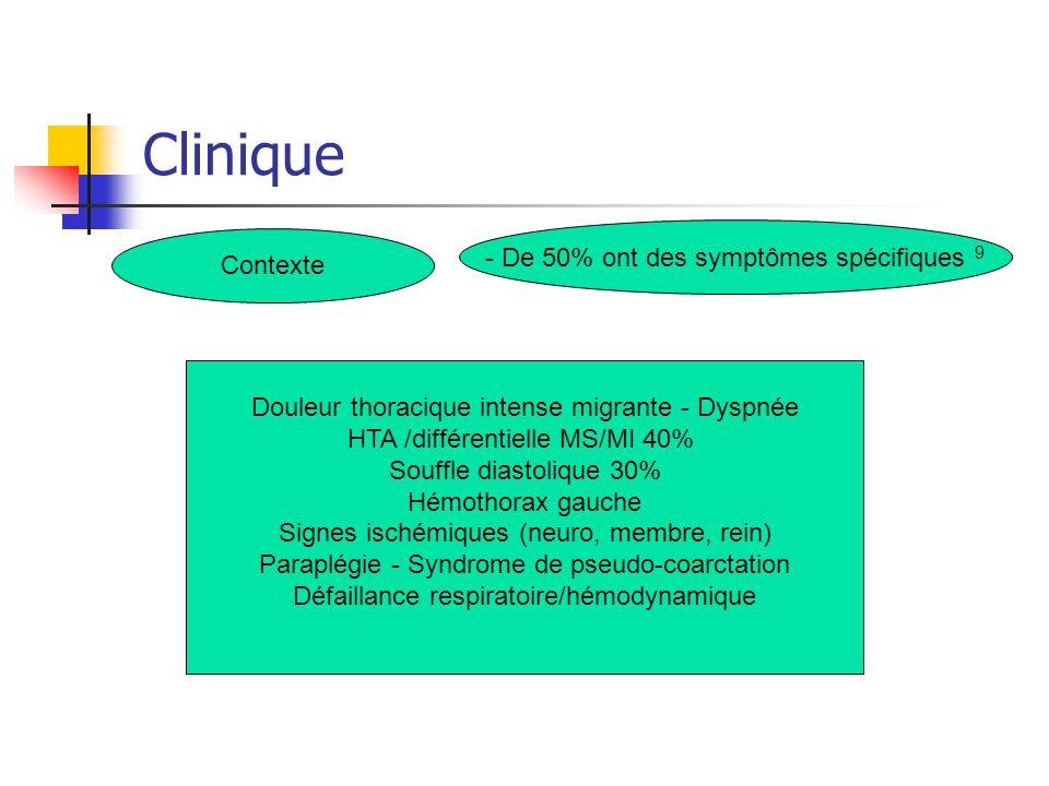 Clinique - De 50% ont des symptômes spécifiques 9 Contexte