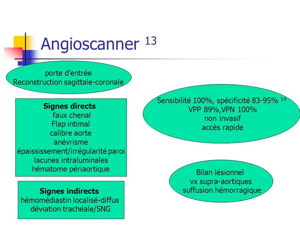 Angioscanner 13 porte d'entrée Reconstruction sagittale-coronale