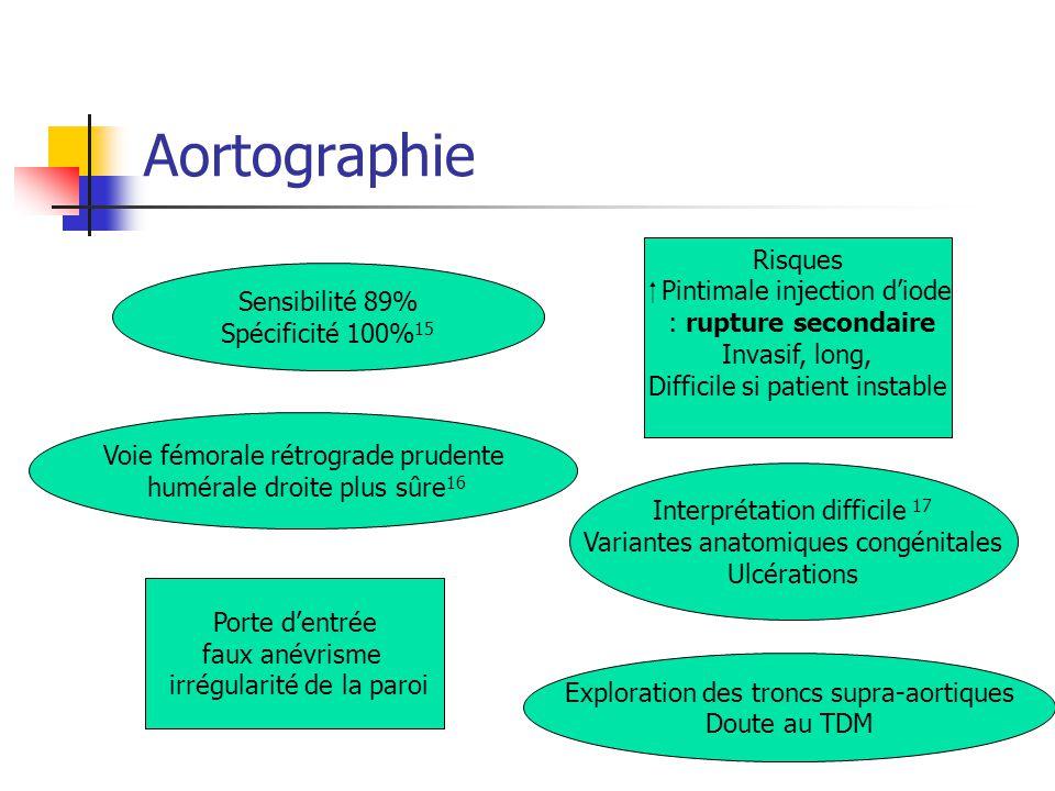 Aortographie Risques  Pintimale injection d'iode Sensibilité 89%