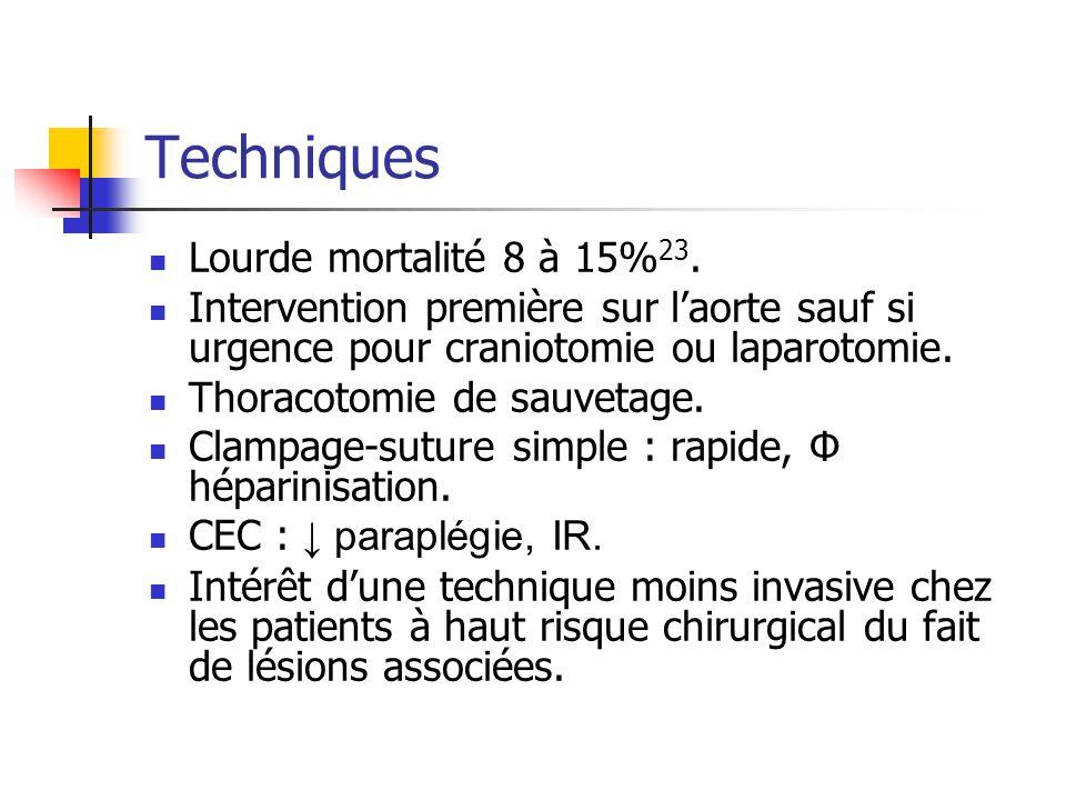 Techniques Lourde mortalité 8 à 15%23.