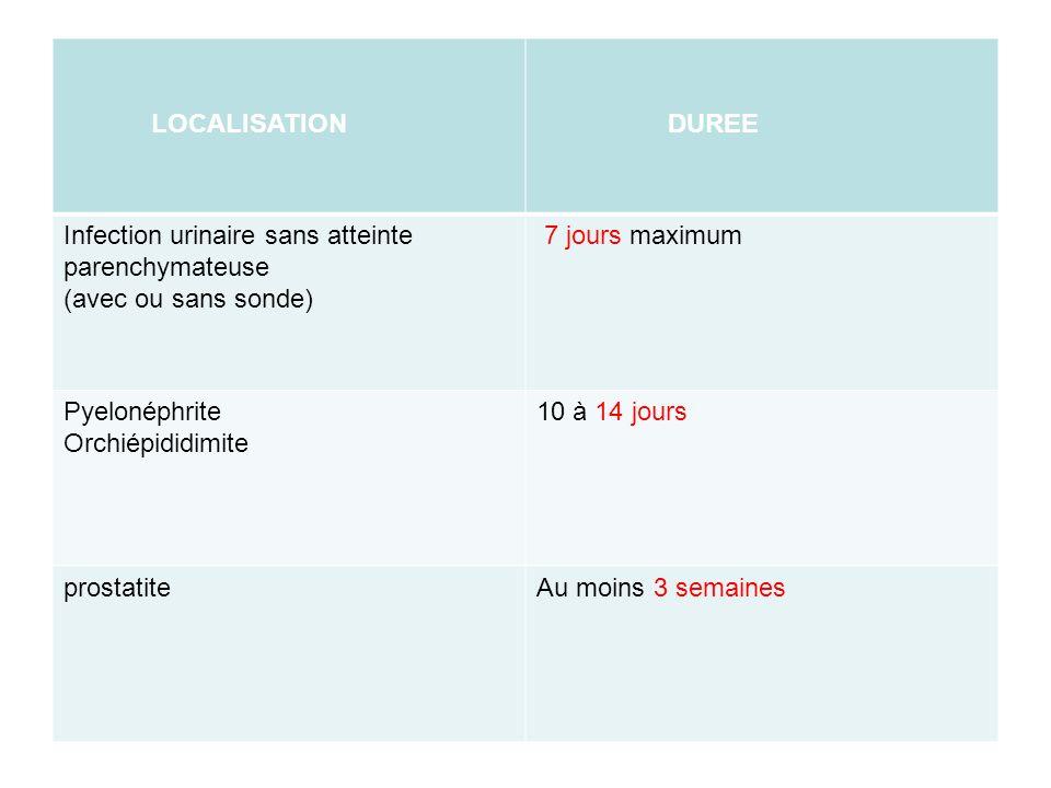LOCALISATION DUREE. Infection urinaire sans atteinte parenchymateuse. (avec ou sans sonde) 7 jours maximum.
