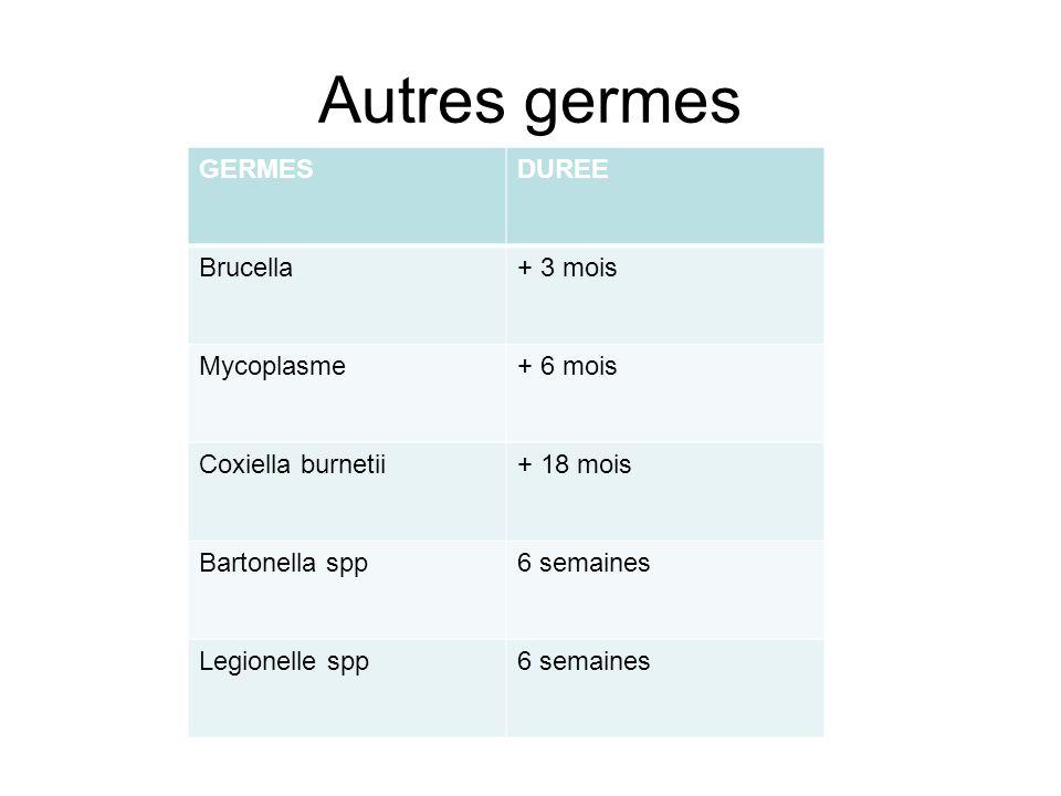 Autres germes GERMES DUREE Brucella + 3 mois Mycoplasme + 6 mois