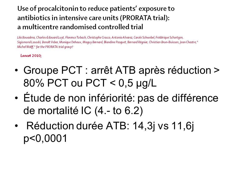 Groupe PCT : arrêt ATB après réduction > 80% PCT ou PCT < 0,5 µg/L
