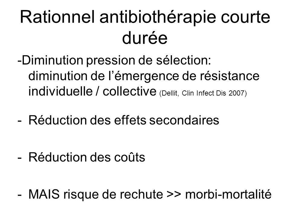 Rationnel antibiothérapie courte durée