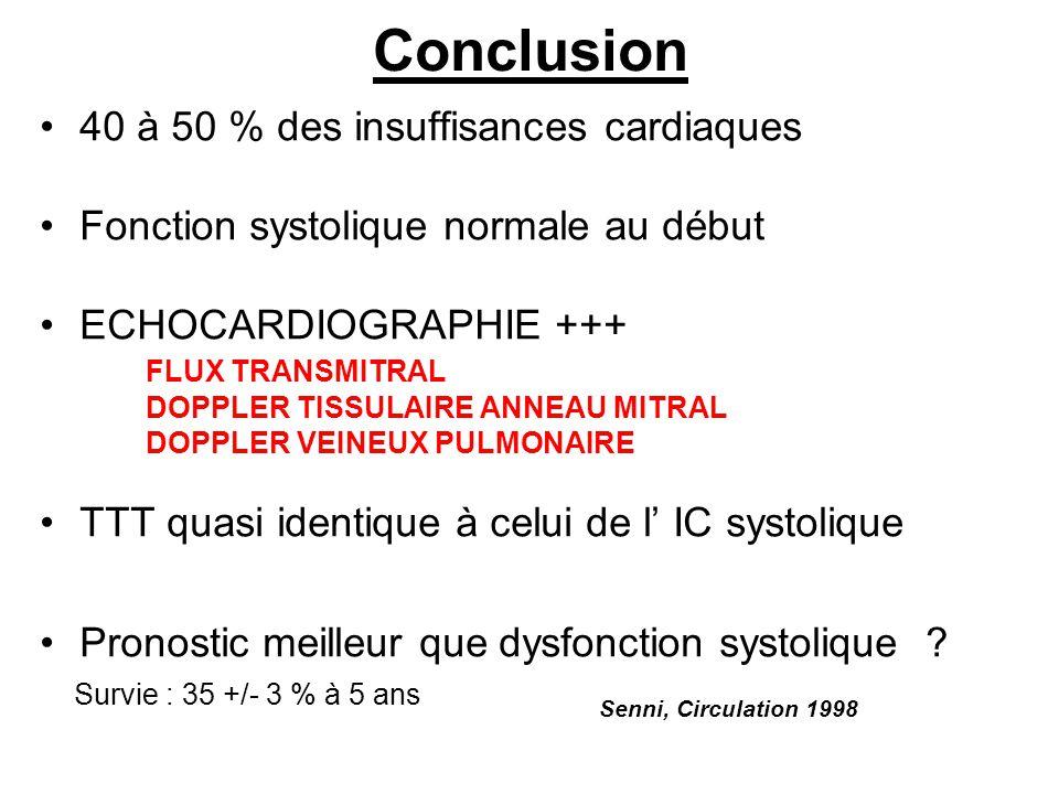 Conclusion 40 à 50 % des insuffisances cardiaques