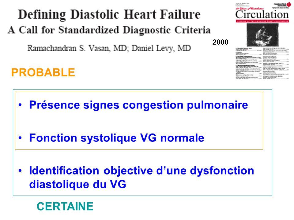 Présence signes congestion pulmonaire Fonction systolique VG normale