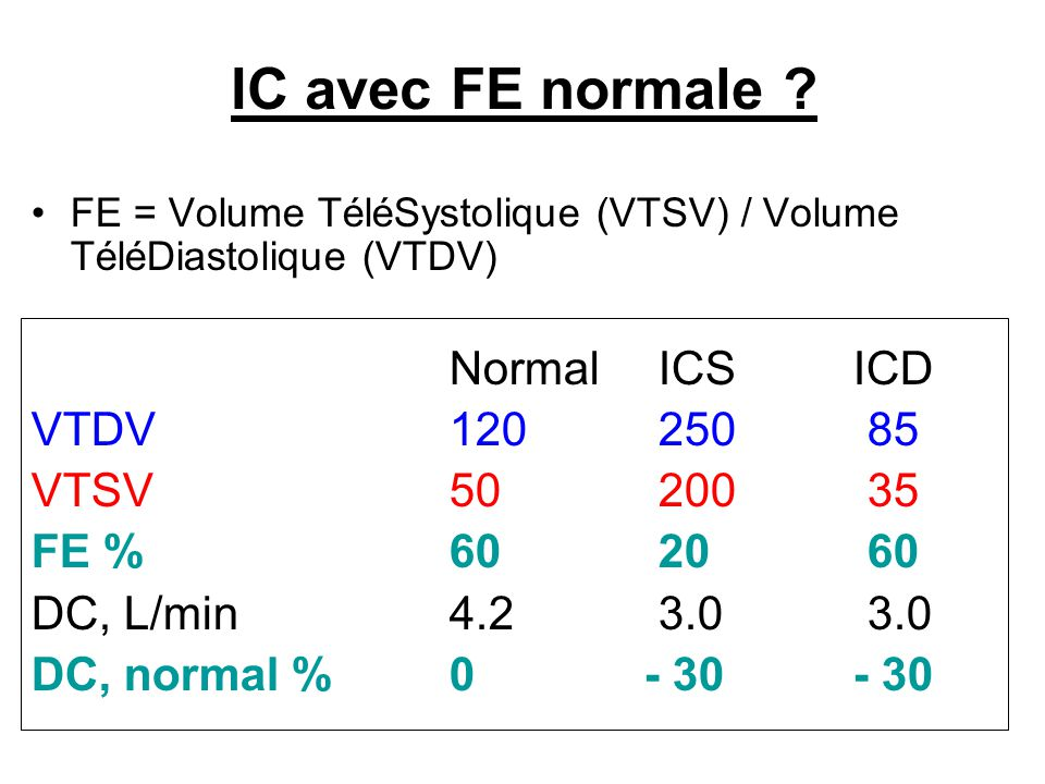 IC avec FE normale Normal ICS ICD VTDV 120 250 85 VTSV 50 200 35