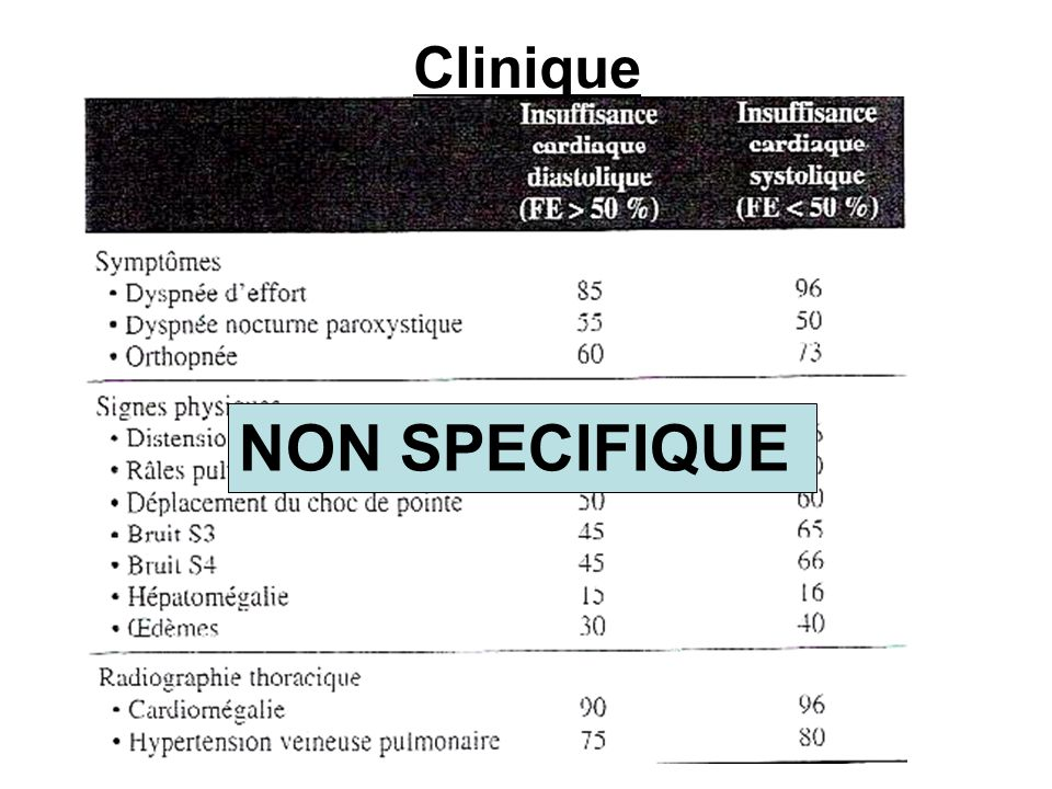 Clinique NON SPECIFIQUE