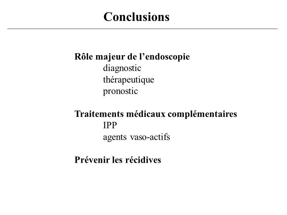 Conclusions Rôle majeur de l'endoscopie diagnostic thérapeutique