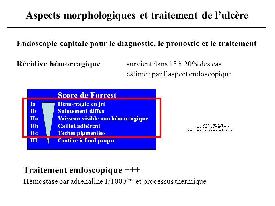 Aspects morphologiques et traitement de l'ulcère