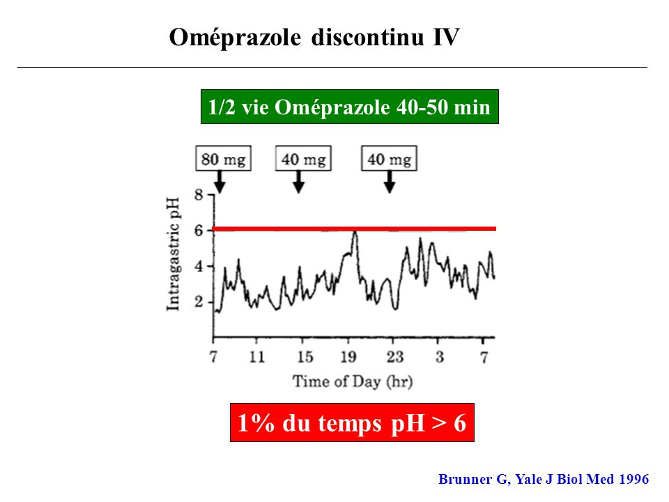 Oméprazole discontinu IV
