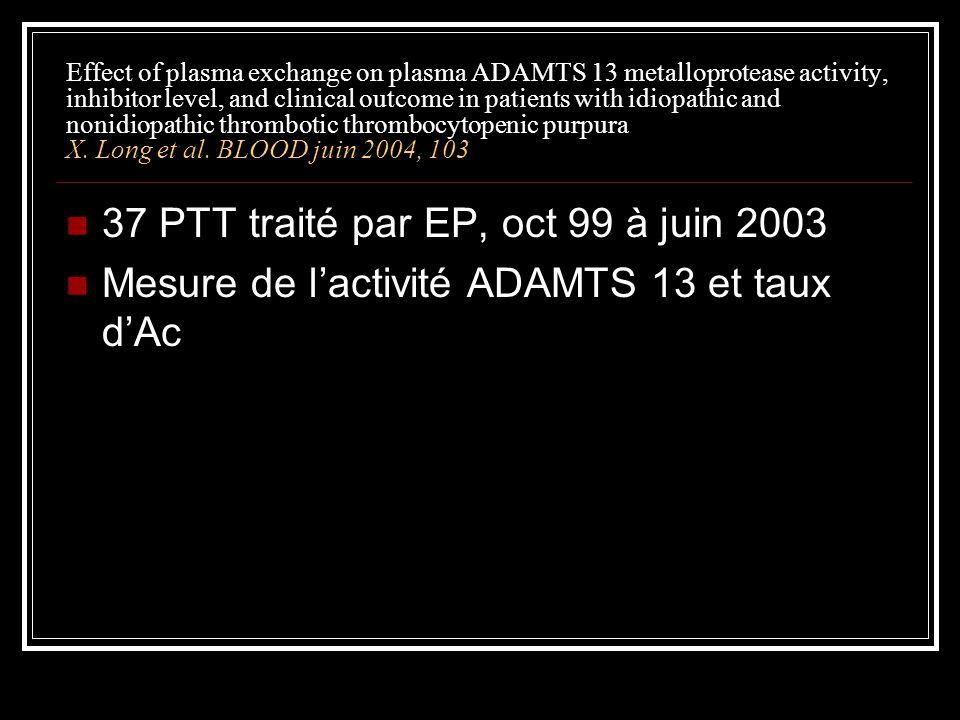37 PTT traité par EP, oct 99 à juin 2003
