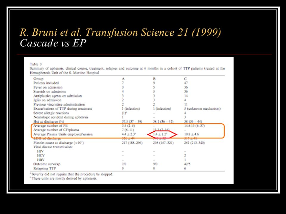 R. Bruni et al. Transfusion Science 21 (1999) Cascade vs EP