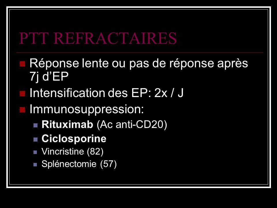 PTT REFRACTAIRES Réponse lente ou pas de réponse après 7j d'EP