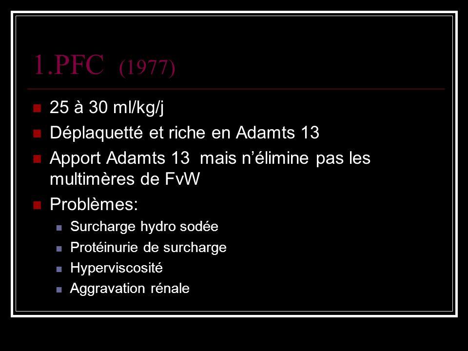 1.PFC (1977) 25 à 30 ml/kg/j Déplaquetté et riche en Adamts 13