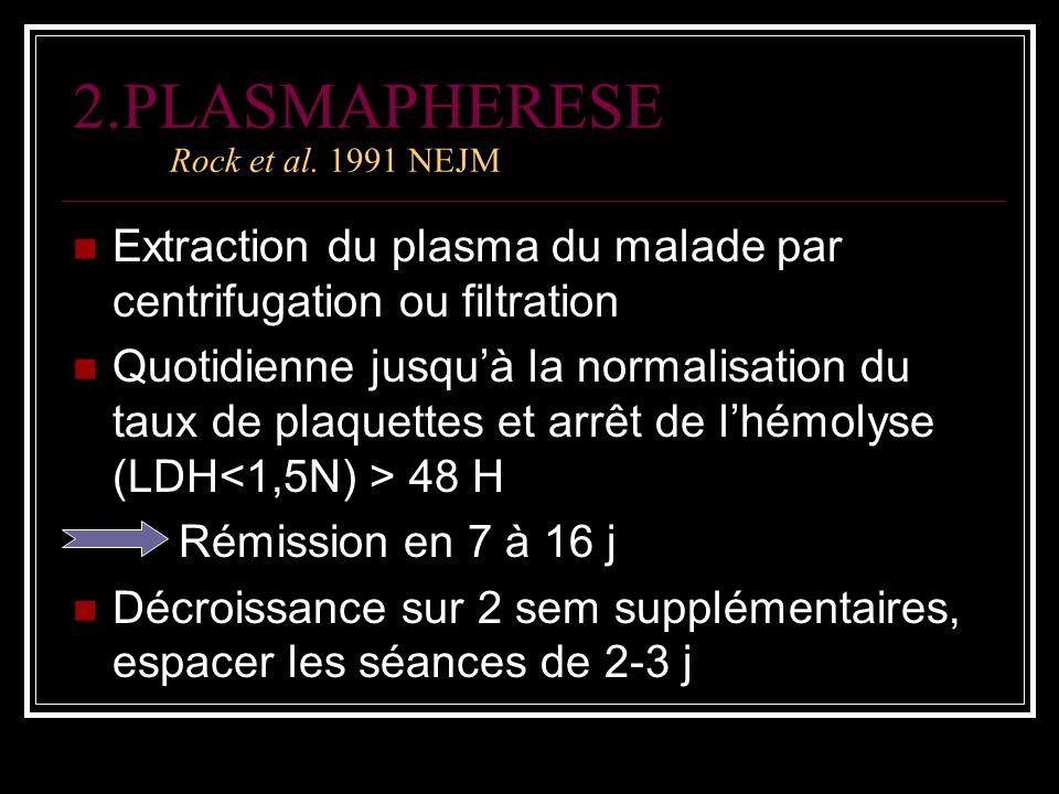 2.PLASMAPHERESE Rock et al. 1991 NEJM