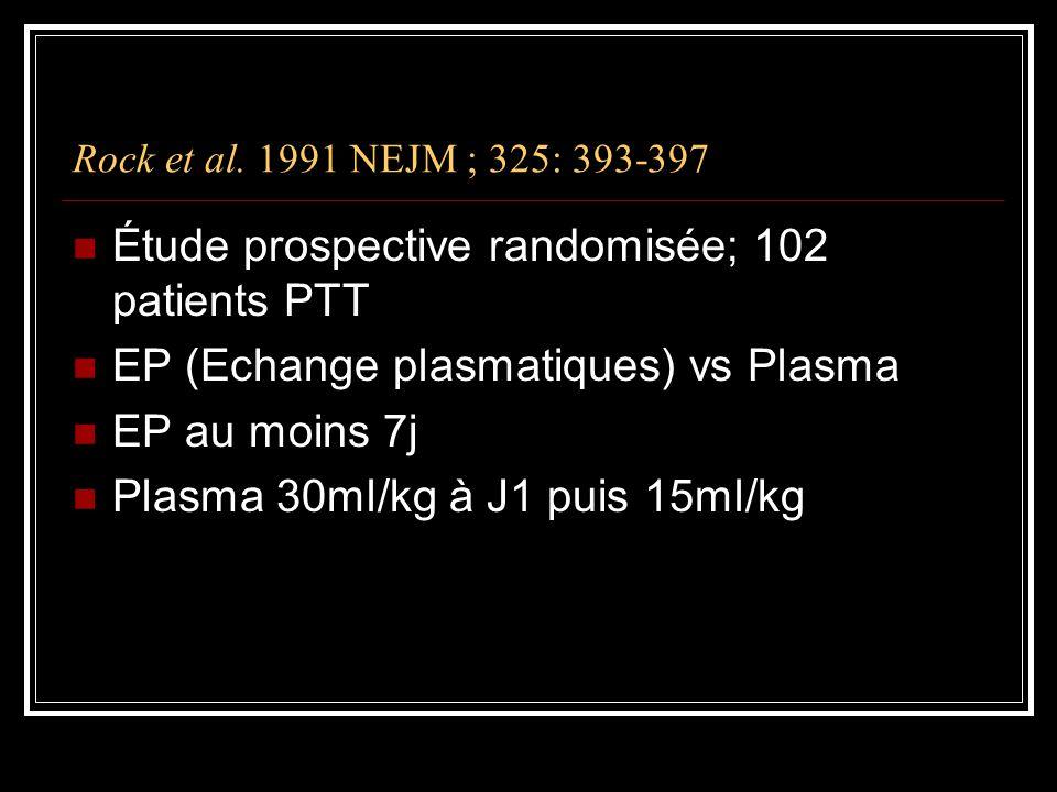 Étude prospective randomisée; 102 patients PTT