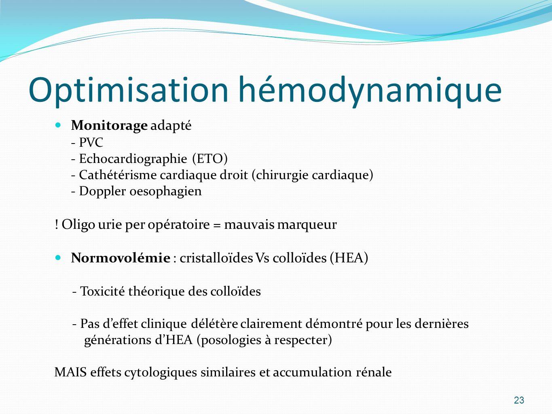 Optimisation hémodynamique