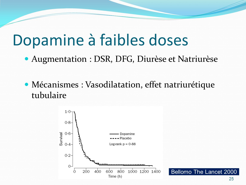 Dopamine à faibles doses