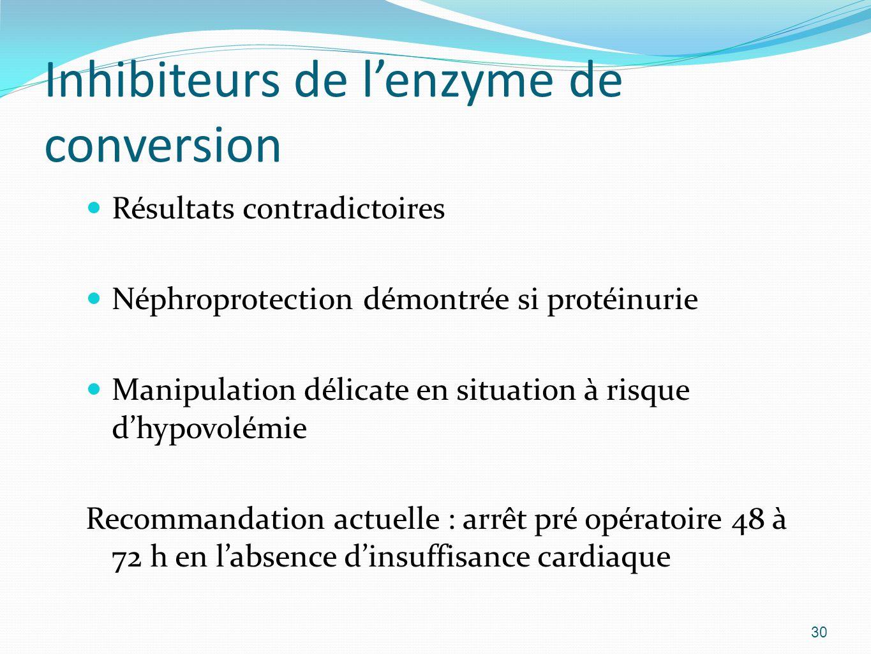 Inhibiteurs de l'enzyme de conversion