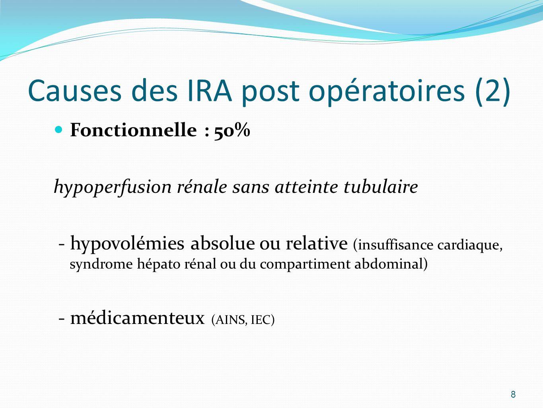 Causes des IRA post opératoires (2)