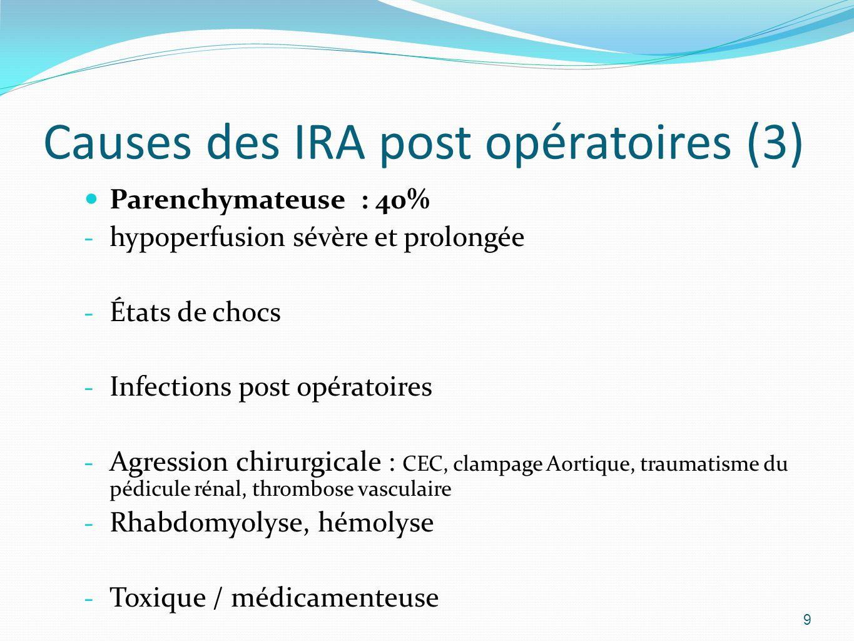 Causes des IRA post opératoires (3)
